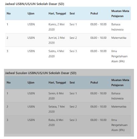 Jadwal-ASBN-US-UN-SD