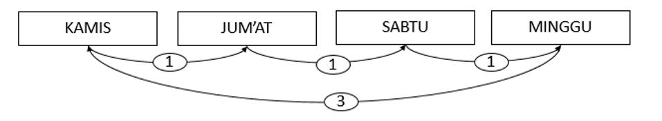 Soal-1