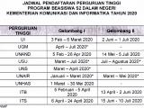 Jadwal-Pendaftara-Beasiswa-S2-Kementerian-Komunikasi-dan-Informatika-2020