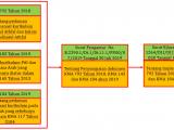 KMA-Tentang-Implementasi-Kurikulum-pada-Madrasah