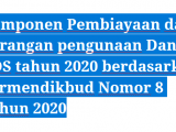 Komponen-Pembiayaan-dan-Larangan-pengunaan-Dana-BOS-tahun-2020-berdasarkan-Permendikbud-Nomor-8-Tahun-2020