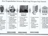 prosedur-Pengembalian-Setoran-Bipih-Bagi-Petugas-Haji-Daerah